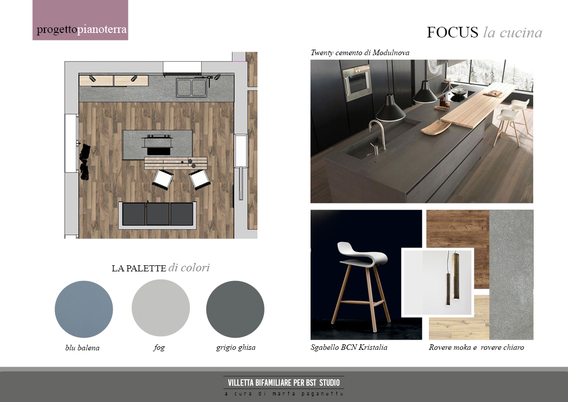 Corso interior design 300 ore moodesignacademy - Corso interior design on line ...